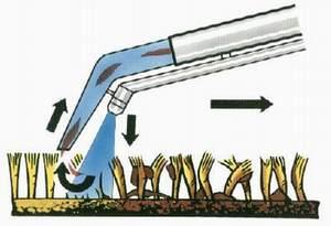 Technologie čištění